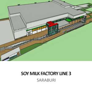 BUILDING WORKS OF LINE 3 FOR SOY MILK FACTORY AT NONGKHAE INDUSTRIAL ESTATE